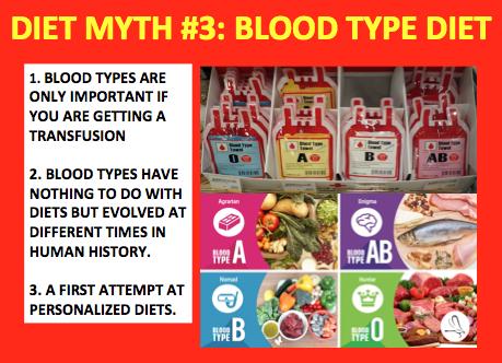 3. blood type diet